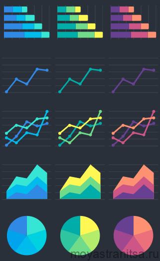 диаграммы для инстаграма